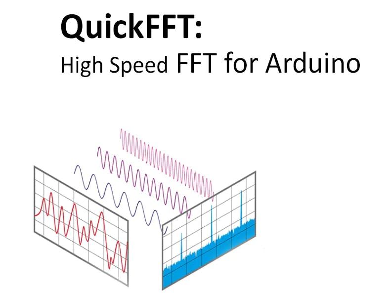 QuickFFT: High Speed (low accuracy) FFT for Arduino