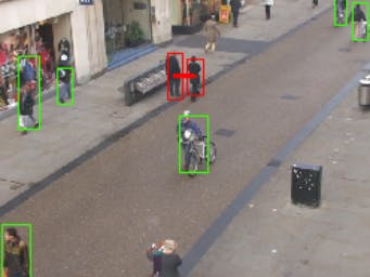 FPGA HW Acceleration Social Distancing Monitor