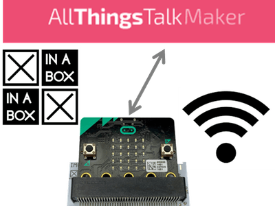 Sending data from IoT to micro:bit