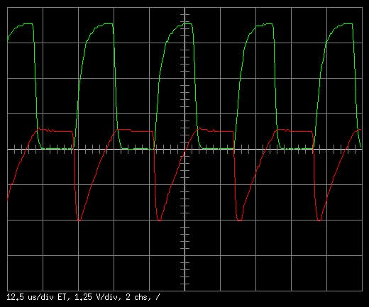 A multivibrator running at 35 kHz, sampled at 2 MSps equivalent-time