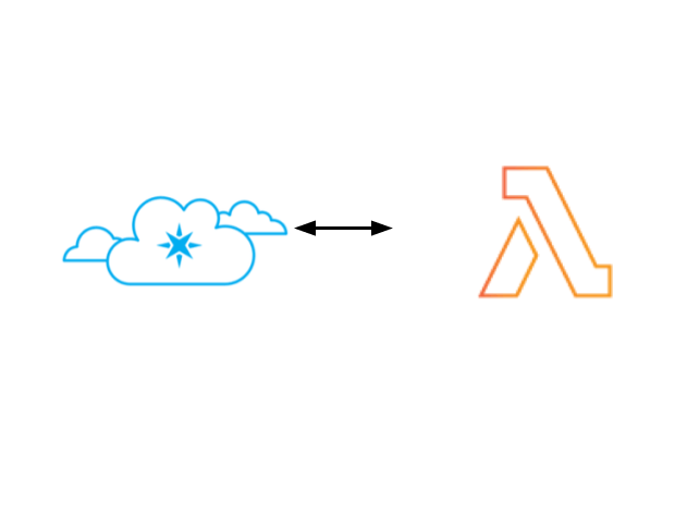 Particle Functions and AWS Lambda