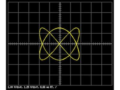 Advanced oscilloscope