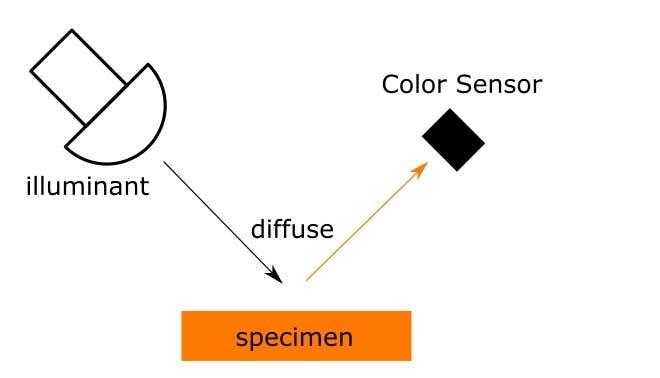 SEN0212_Schematic.jpg