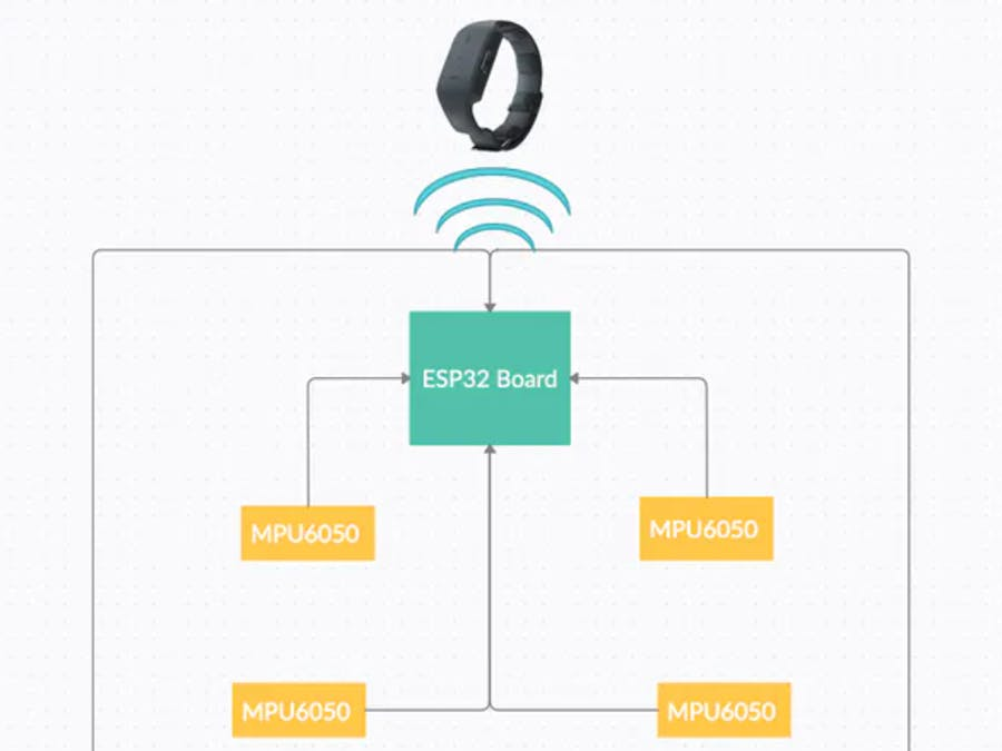 Intelligent Feedback System for Assistive Walking Technology