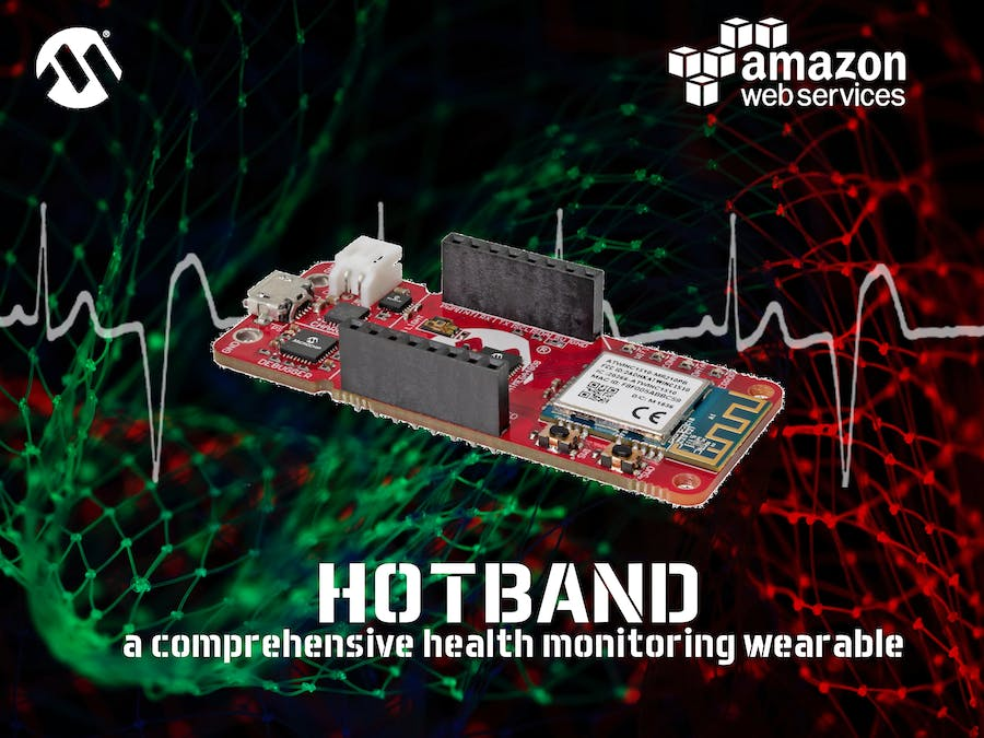 Hotband - the new digital health assistant