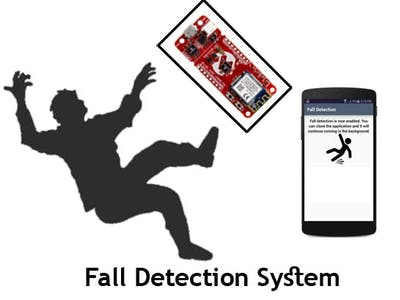 Automated Fall Detection System for Elderly People