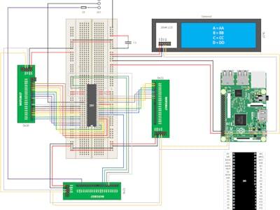 Raspberry Pi to Z80 interface