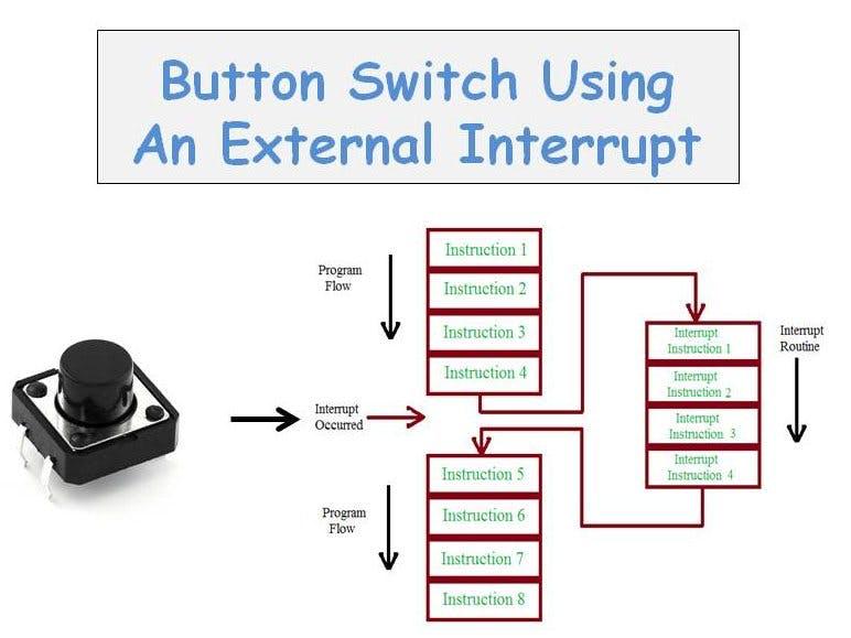 Button Switch Using An External Interrupt