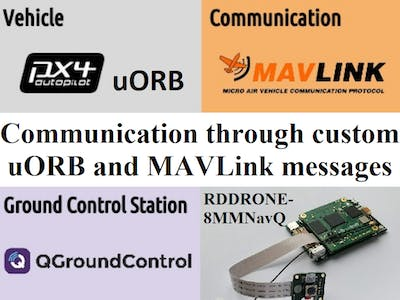 Communication through custom uORB and MAVLink messages