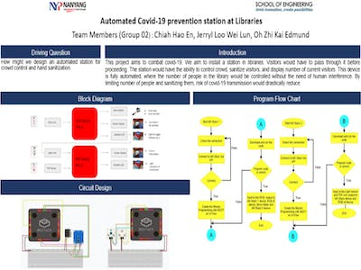 Automated Covid-19 prevention station at libraries