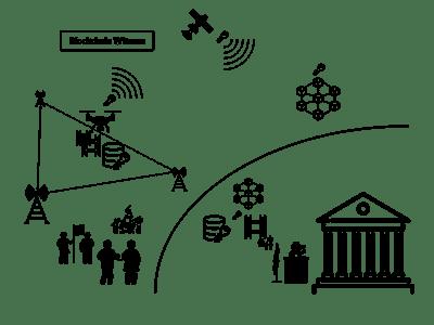 Blockchain Witness