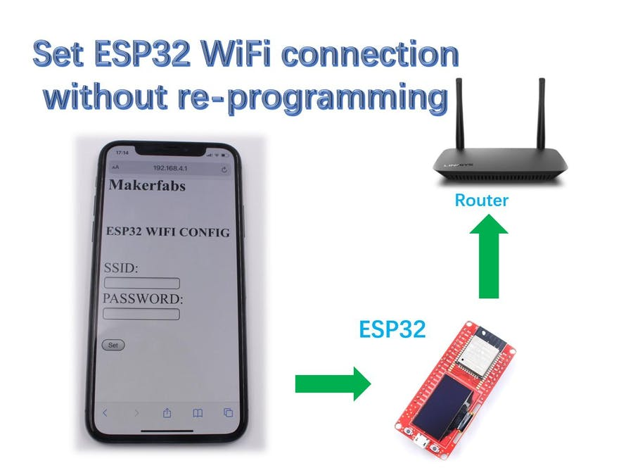 Set ESP32 WiFi Connection Without Re-programming