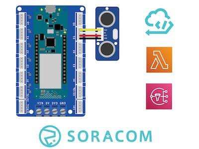Remote IoT Proximity Alarm