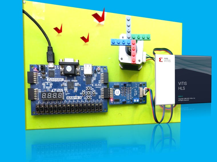 Stepper Motor Controller in High-LevelSynthesis