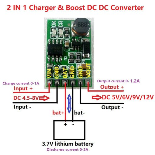 The battery charger
