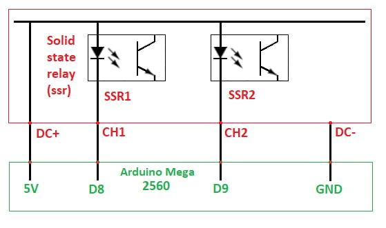 Connection of SSR to Arduino (inverse logic)