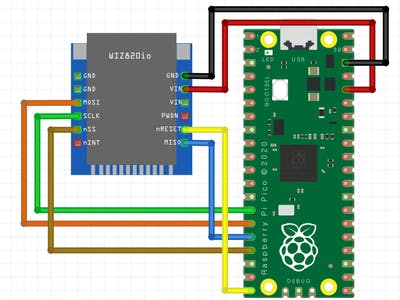 How to add W5500 Ethernet to Raspberry Pi Pico (Python) - 2