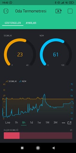 Blynk interface. Temperature, humidity, graph for recording