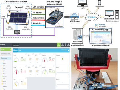 Internet of things (IoT)-based solar tracker