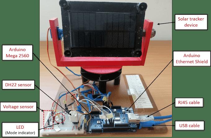 Fig. 13. IoT based solar tracker prototype.