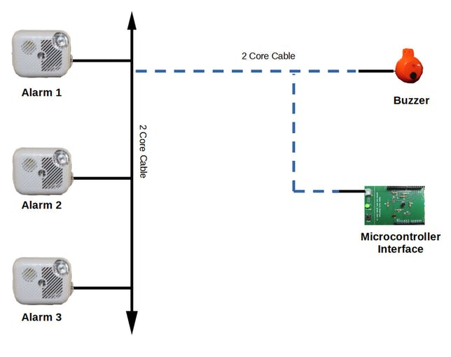 Block Diagram - all connected together with a two core cable