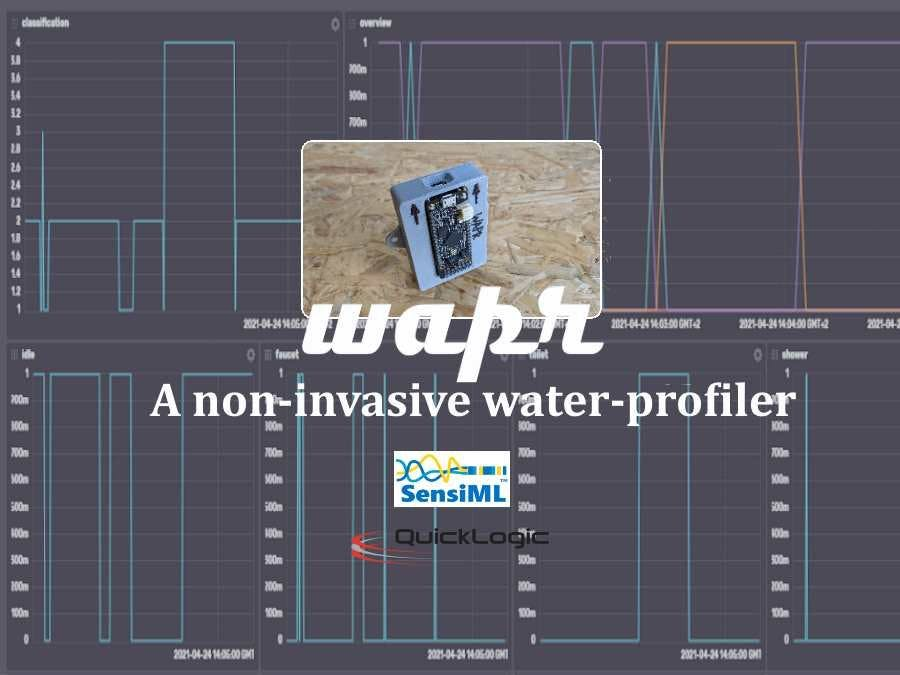 Wapr - a water profiler