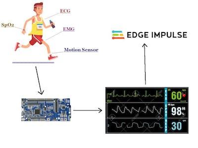 Athlete Health Monitoring System