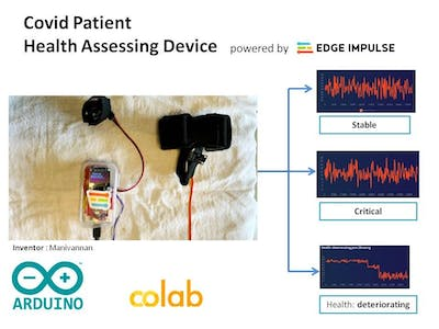 Covid Patient Health Assessing Device Using Edge Impulse