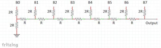8-bit R-2R Ladder DAC