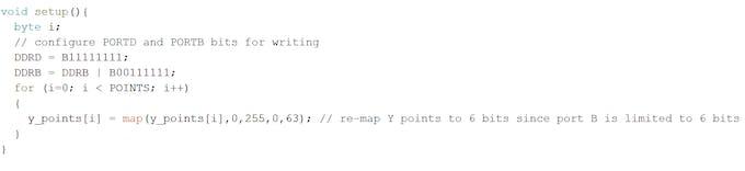 Setup loop code