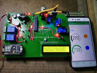 Smart Greenhouse Monitoring and controlling using iot