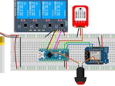 A Smart HVAC Controller using Tuya Cloud Platform