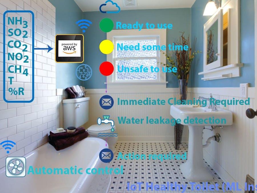 IoT Healthy Toilet