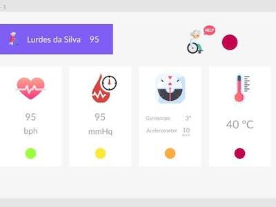 Health Dashboard| NODEMCU+AWS+REACT