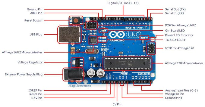 I c communication between arduino and raspberry pi