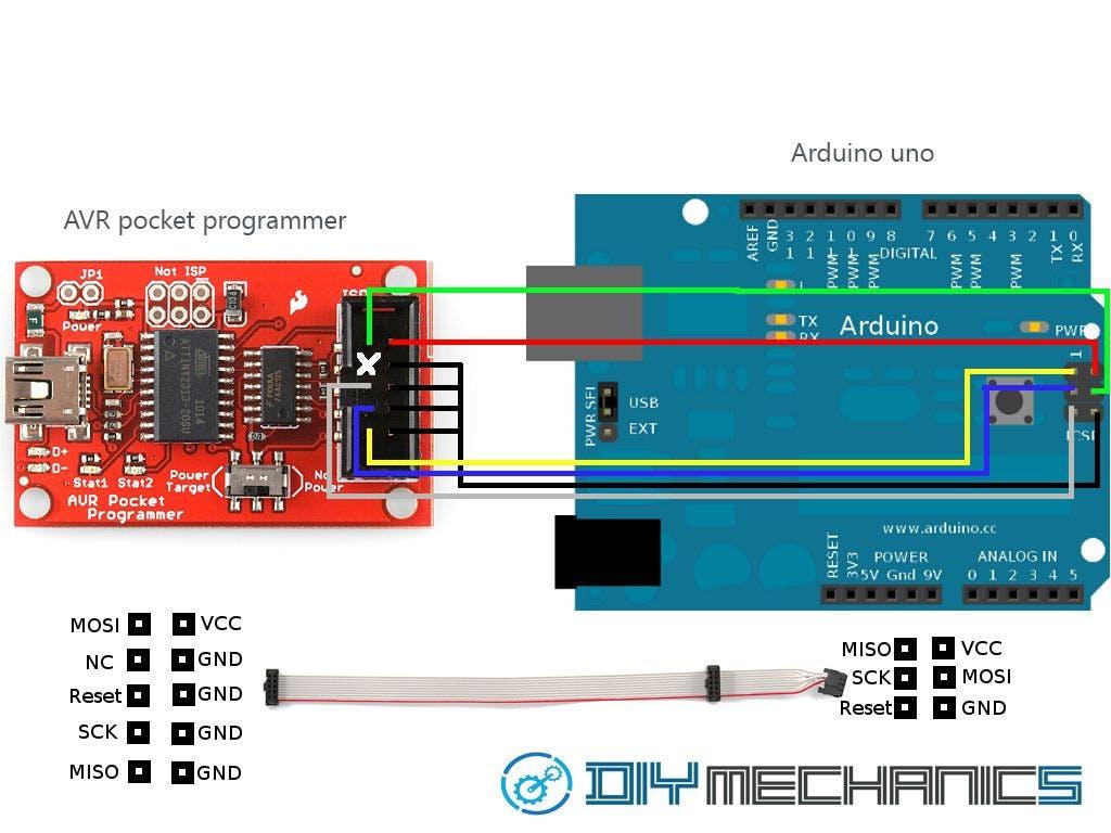 The Diy Adruino Board For 5 Customized Circuit Pcb Making