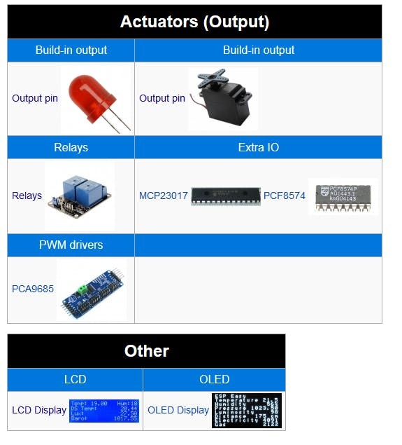 Actuators and Displays supported by ESPEasy