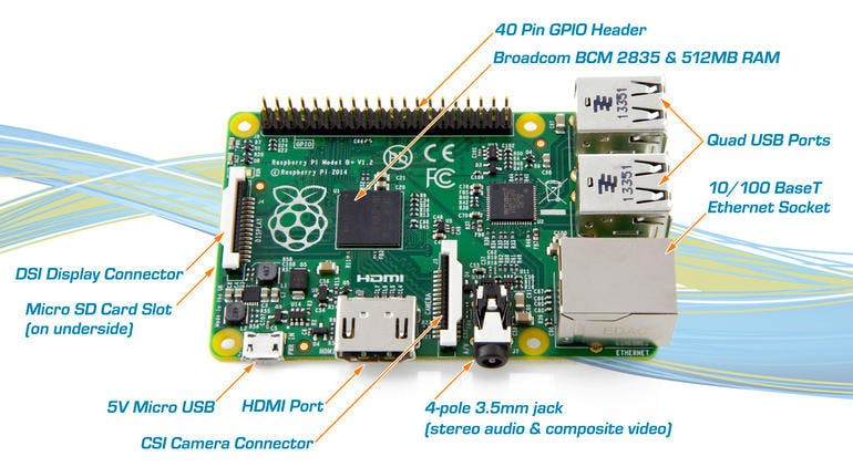 Getting Started : Alexa with Pi - Hackster io