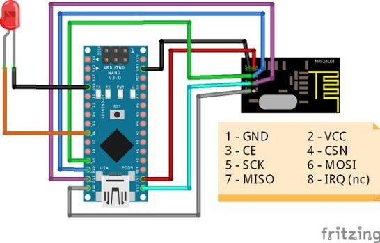 Towards an Arduino-Powered Satellite Tracker - Arduino