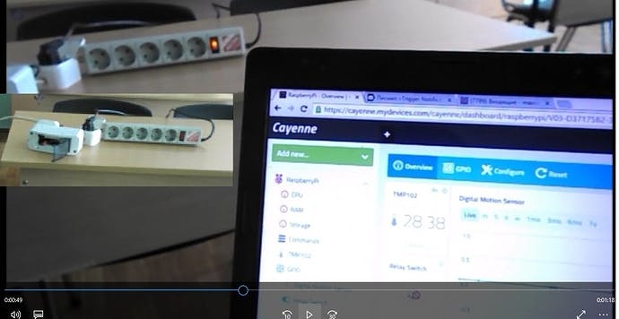 Dashboard with the device in the background