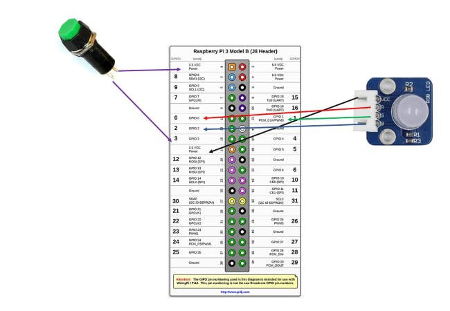 Wiring diagram for LED and Button