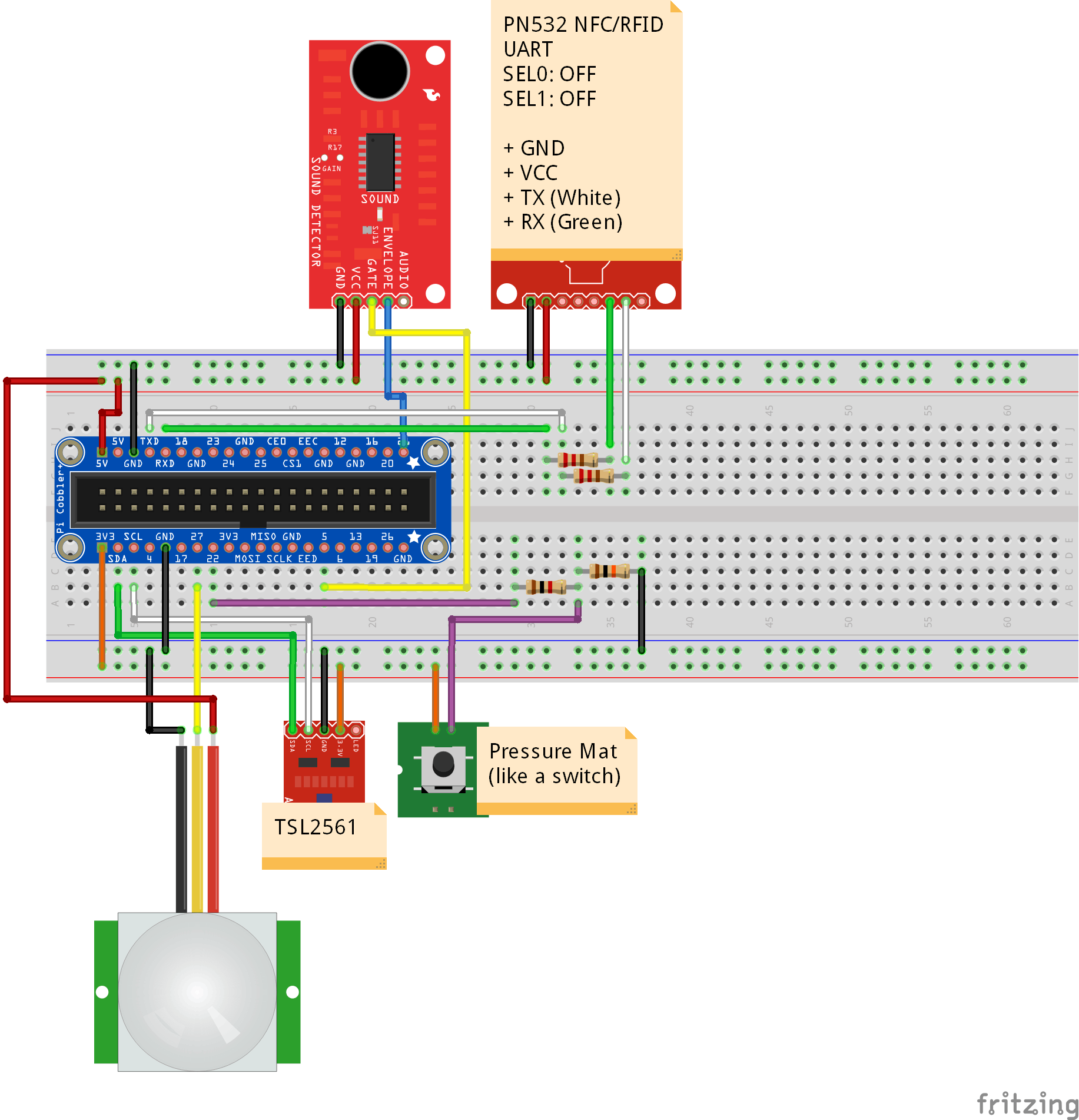 Hardware Overview