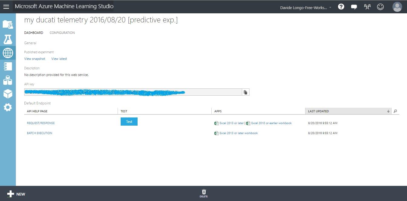 Predictive Service Informations