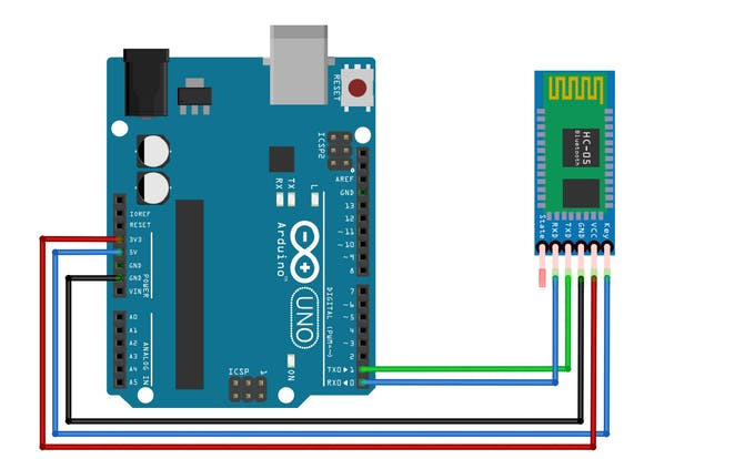 Arduino Chatting - Arduino Project Hub