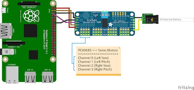 RPi2 Connection with PCA9685