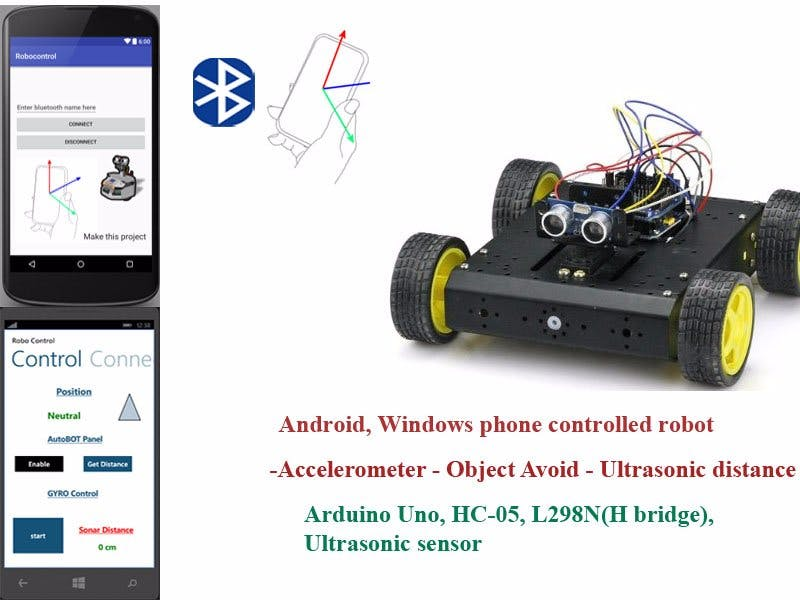 Two Mode Robot Controlling through Android and Windowsphone8