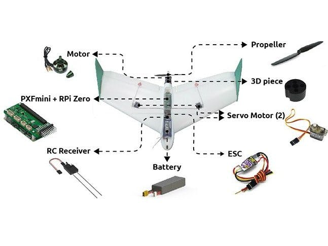 Pi0Plane: A $150 smart fixed wing drone with the Pi Zero