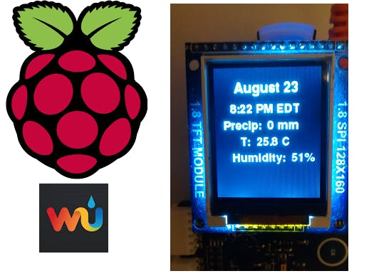 Online Weather Dashboard with Raspberry Pi