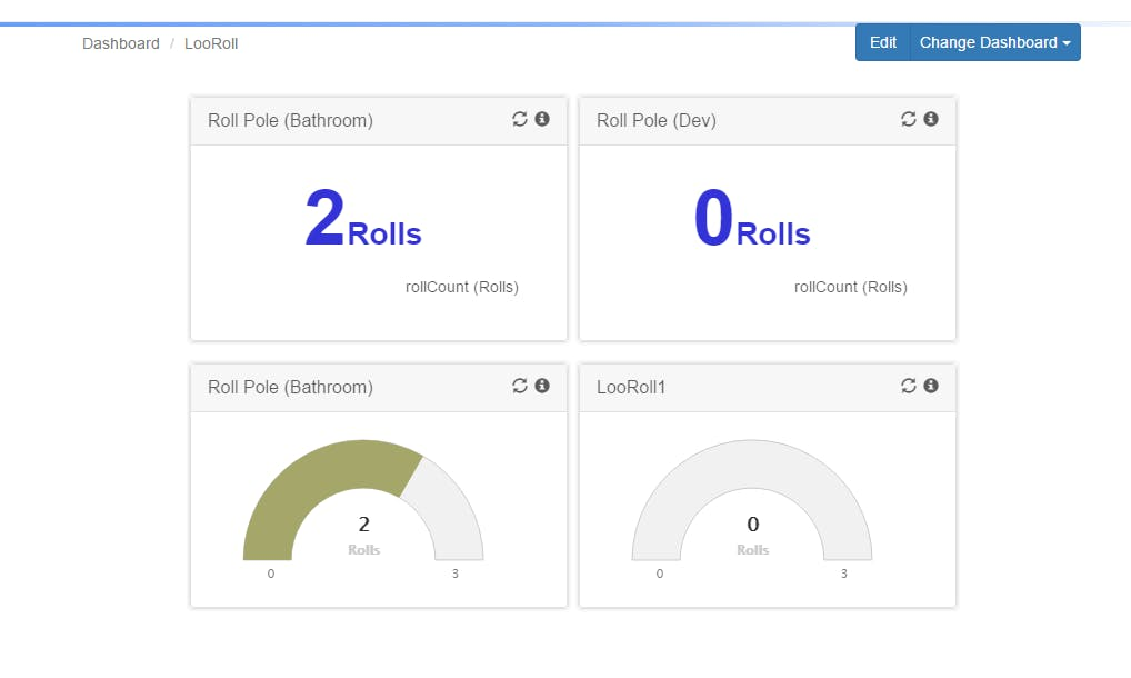 Roll monitoring with a Tinamous.com dashboard