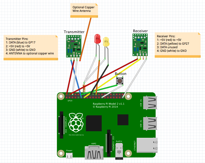AWShome - Home Automation Using RPi + Alexa + IoT - ster.io on amplifier wiring diagram, karaoke machine wiring diagram, network cable wiring diagram, projector wiring diagram, hard drive wiring diagram, usb cable schematic diagram, usb pinout diagram, surround sound system wiring diagram, mic cable wiring diagram, guitar wiring diagram, logitech webcam wiring diagram, dj equipment wiring diagram, usb wire diagram and function, usb to serial wiring-diagram, computer wiring diagram, usb microphone system, karaoke system wiring diagram, usb cable wiring, hardware wiring diagram, usb 3.0 wiring-diagram,